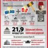 Кум Яценюка Пышный из Ощадбанка делает подарок под елку в 4,3 млрд грн банковкому мошеннику Бахматюку. Расследование