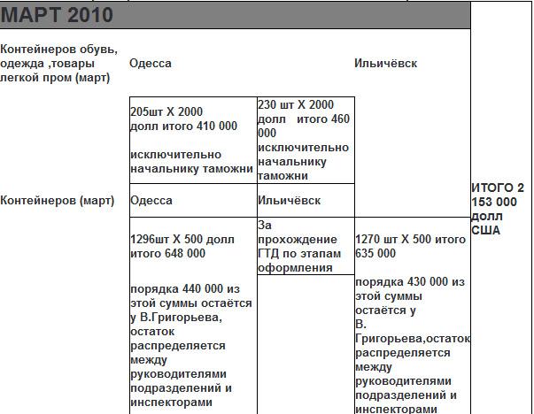 dohod Grigoryeva1