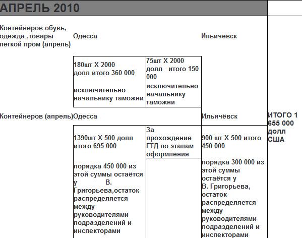 dohod Grigoryeva2