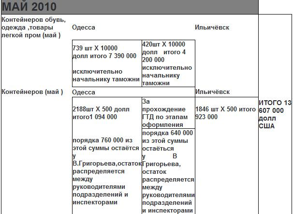 dohod Grigoryeva3