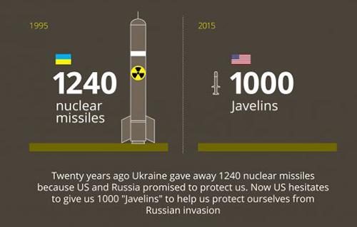 Консультации о миротворцах в Украине начнутся в Совбезе ООН 23 февраля, - Климкин - Цензор.НЕТ 4439