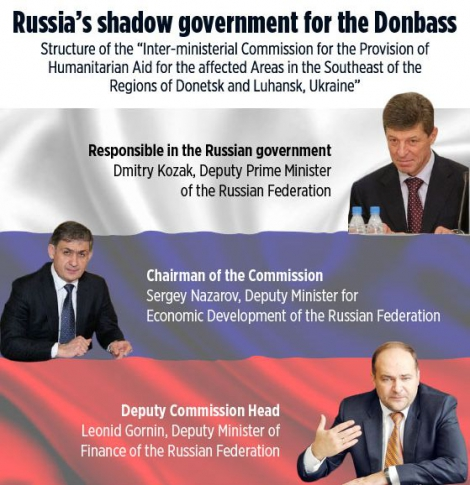 rus-ministri-Donbass1