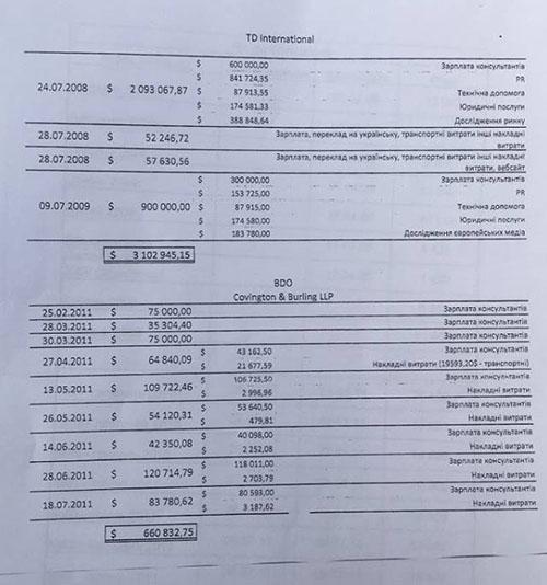 Timoshenko-corupt7