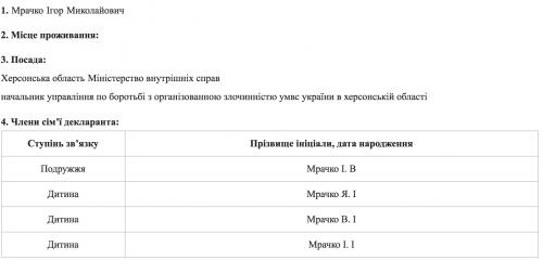 Mrachko-Valerya2