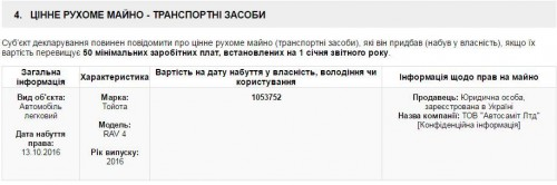 Prodan-Oksana-dzhip1